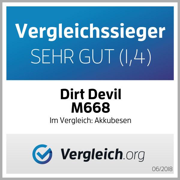 Dirt Devil Testsieger Handstaubsauger Duplex M668